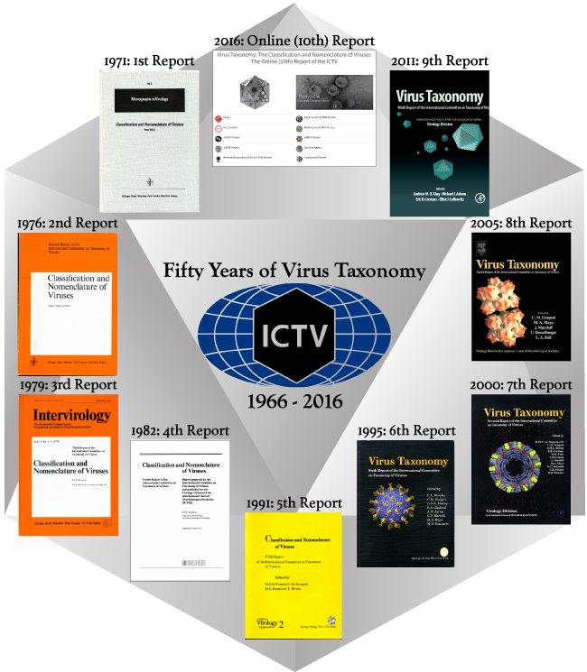Fifty Years of Virus Taxonomy